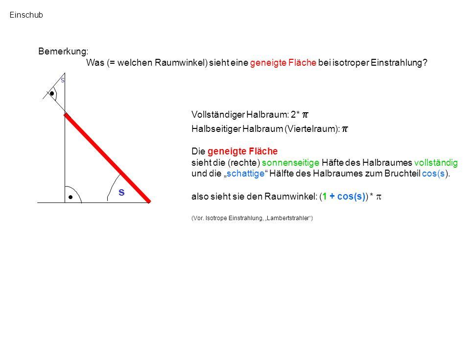 Bemerkung: Was (= welchen Raumwinkel) sieht eine geneigte Fläche bei isotroper Einstrahlung? s Vollständiger Halbraum: 2* Halbseitiger Halbraum (Viert