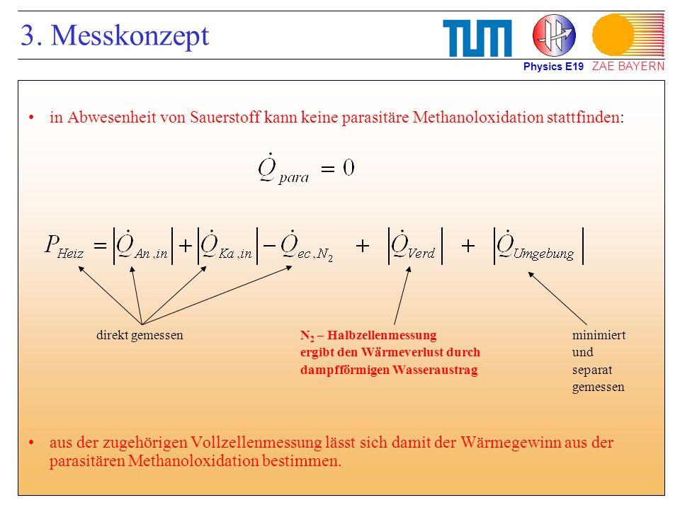 ZAE BAYERN 3. Messkonzept in Abwesenheit von Sauerstoff kann keine parasitäre Methanoloxidation stattfinden: direkt gemessenN 2 – Halbzellenmessungmin