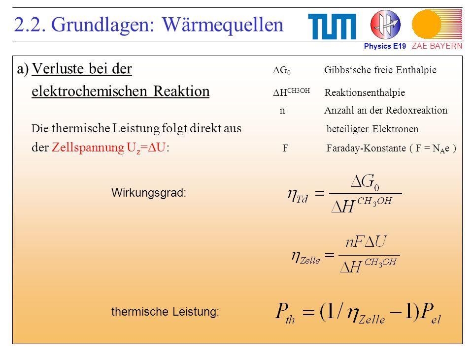 ZAE BAYERN 2.2. Grundlagen: Wärmequellen a)Verluste bei der ΔG 0 Gibbssche freie Enthalpie elektrochemischen Reaktion ΔH CH3OH Reaktionsenthalpie n An