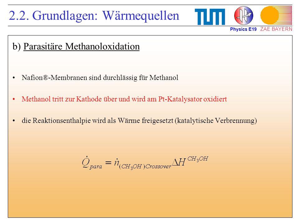 ZAE BAYERN 2.2. Grundlagen: Wärmequellen b) Parasitäre Methanoloxidation Nafion®-Membranen sind durchlässig für Methanol Methanol tritt zur Kathode üb