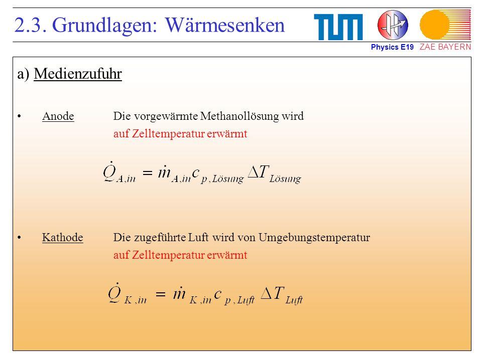 ZAE BAYERN 2.3. Grundlagen: Wärmesenken a) Medienzufuhr AnodeDie vorgewärmte Methanollösung wird auf Zelltemperatur erwärmt KathodeDie zugeführte Luft