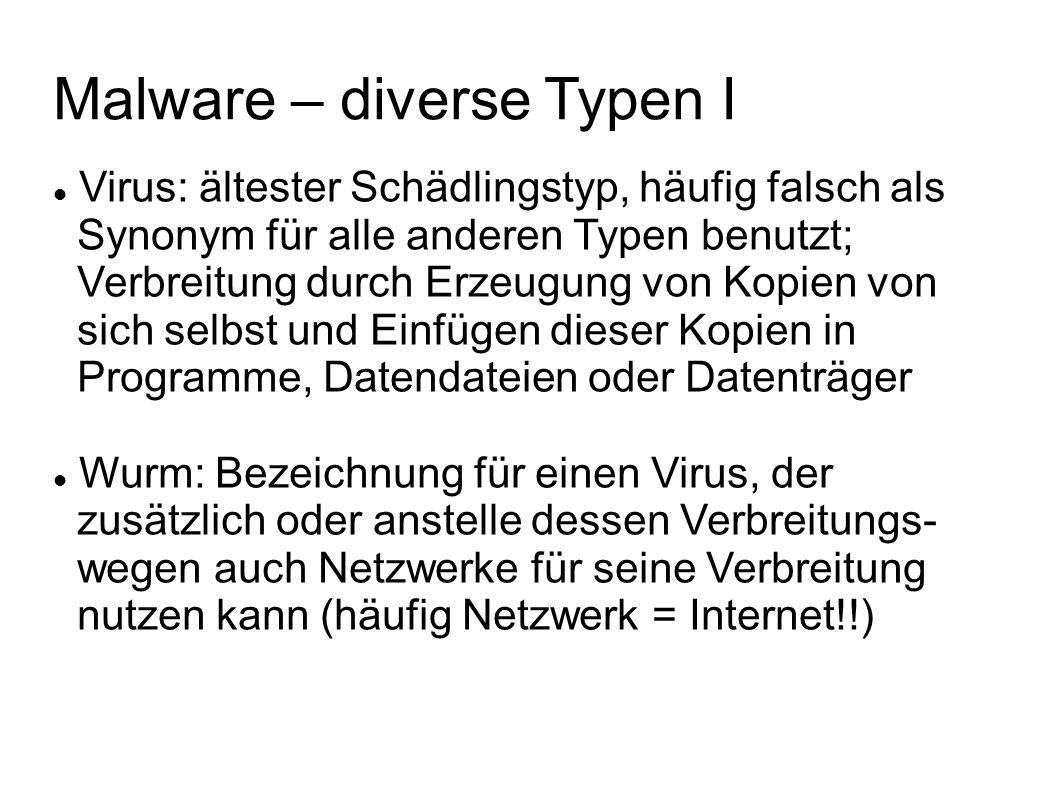 Malware – diverse Typen II Backdoor: Name leitet sich von gelegentlich wenig oder nicht gesicherten Hintertüren ab; keine eigenständige Form, wird per Virus, Wurm oder Trojaner ins Ziel gebracht; Ausspähen von Daten oder Übernahme bzw.