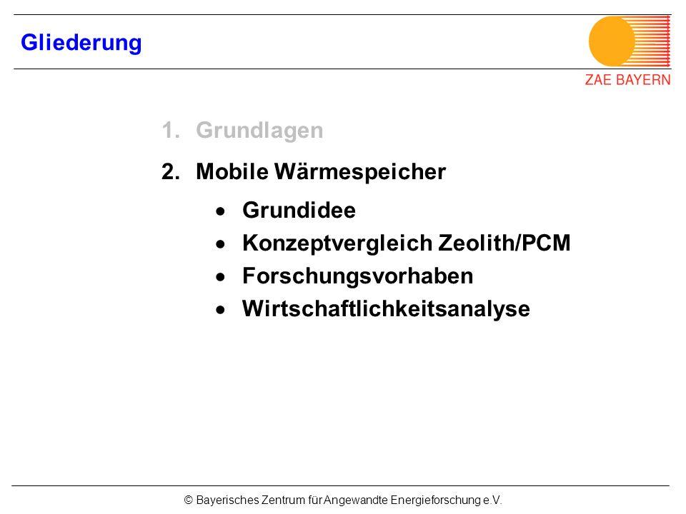 © Bayerisches Zentrum für Angewandte Energieforschung e.V. Gliederung 1.Grundlagen 2.Mobile Wärmespeicher Grundidee Konzeptvergleich Zeolith/PCM Forsc