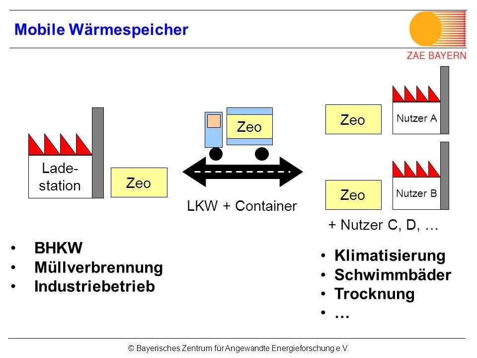 © Bayerisches Zentrum für Angewandte Energieforschung e.V. Mobile Wärmespeicher BHKW Müllverbrennung Industriebetrieb Lade- station Zeo Klimatisierung