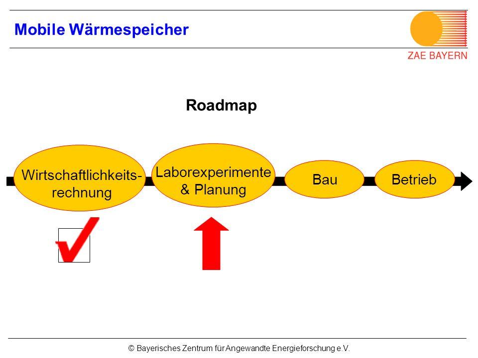 © Bayerisches Zentrum für Angewandte Energieforschung e.V. Roadmap Wirtschaftlichkeits- rechnung Laborexperimente & Planung BauBetrieb Mobile Wärmespe