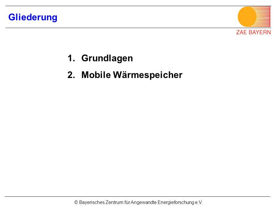 © Bayerisches Zentrum für Angewandte Energieforschung e.V. Gliederung 1.Grundlagen 2.Mobile Wärmespeicher