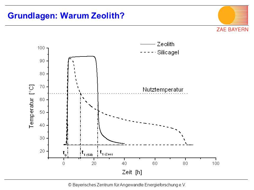 © Bayerisches Zentrum für Angewandte Energieforschung e.V. Grundlagen: Warum Zeolith?