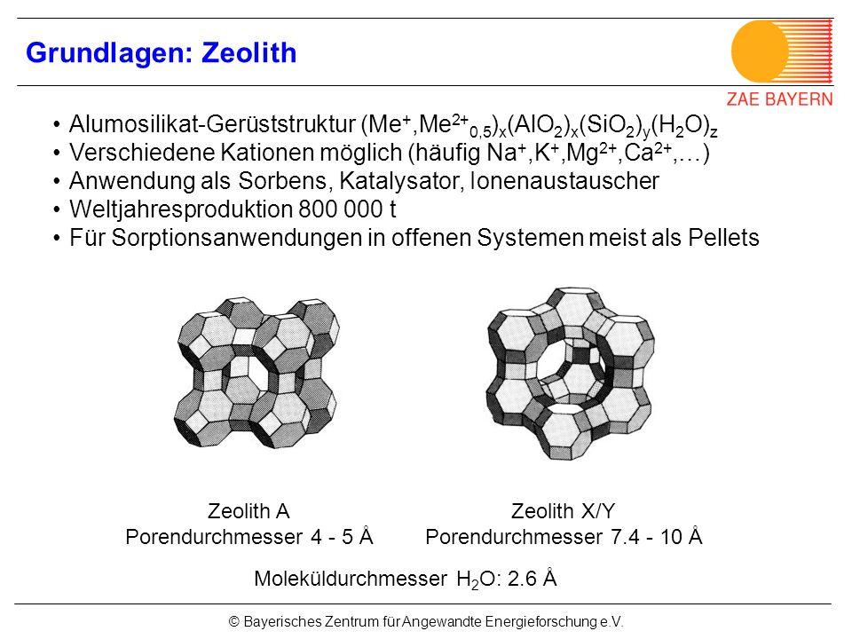 © Bayerisches Zentrum für Angewandte Energieforschung e.V. Grundlagen: Zeolith Zeolith A Porendurchmesser 4 - 5 Å Alumosilikat-Gerüststruktur (Me +,Me