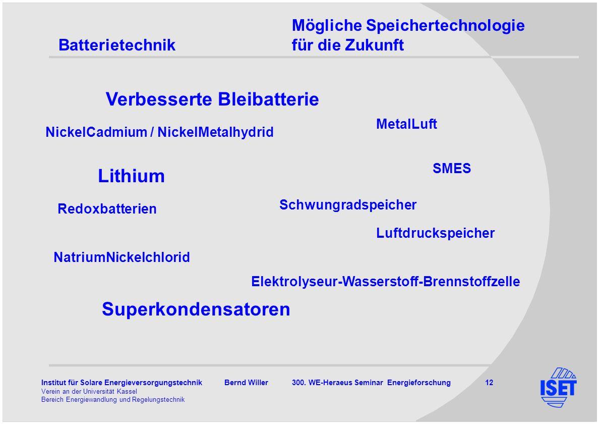 Institut für Solare Energieversorgungstechnik Bernd Willer 300. WE-Heraeus Seminar Energieforschung 12 Verein an der Universität Kassel Bereich Energi