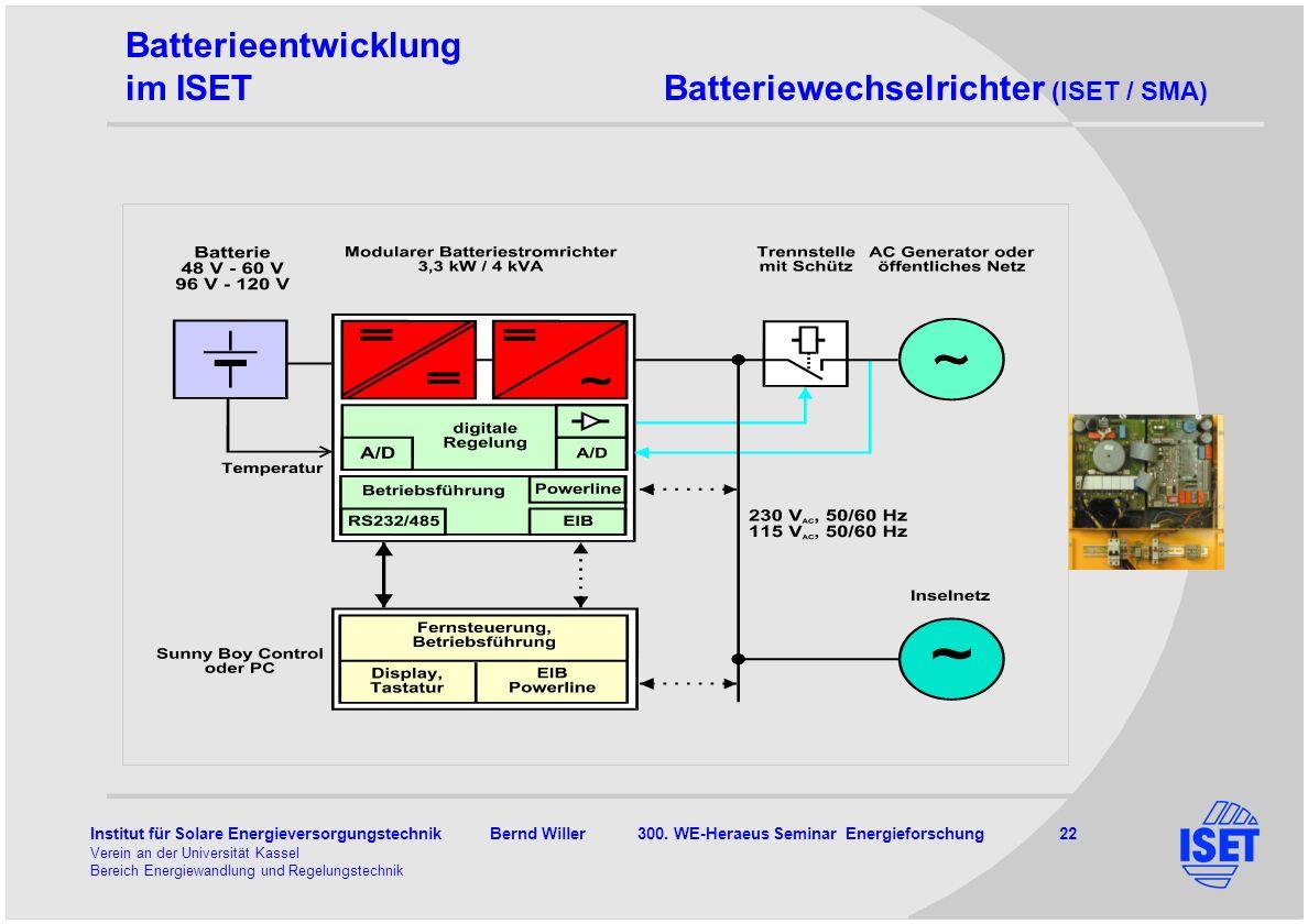 Institut für Solare Energieversorgungstechnik Bernd Willer 300. WE-Heraeus Seminar Energieforschung 22 Verein an der Universität Kassel Bereich Energi