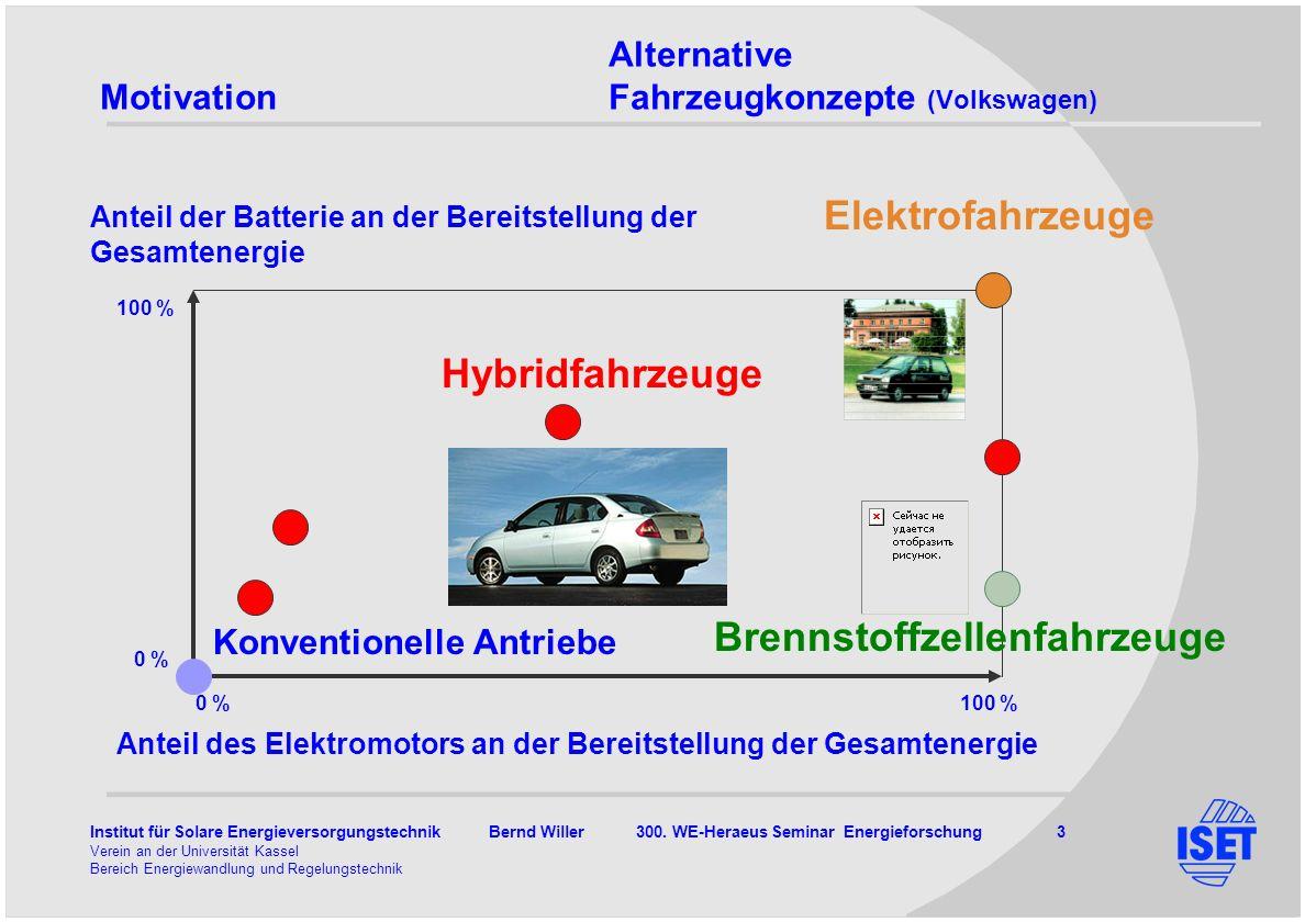 Institut für Solare Energieversorgungstechnik Bernd Willer 300. WE-Heraeus Seminar Energieforschung 3 Verein an der Universität Kassel Bereich Energie