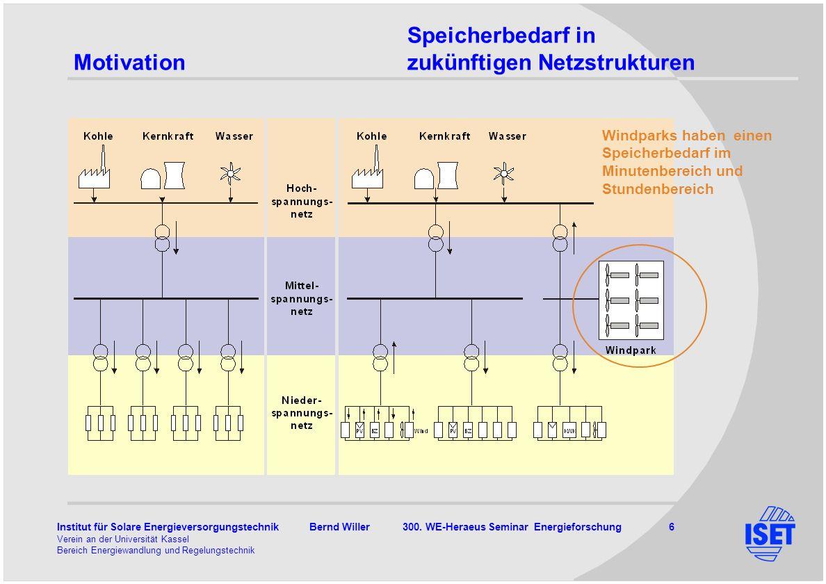 Institut für Solare Energieversorgungstechnik Bernd Willer 300. WE-Heraeus Seminar Energieforschung 6 Verein an der Universität Kassel Bereich Energie