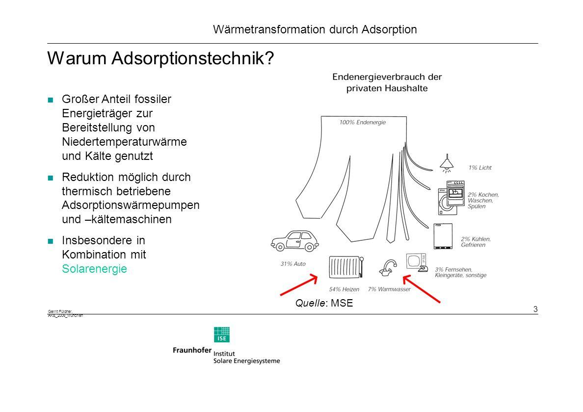 Gerrit Füldner, AKE_2006_München 4 Wärmetransformation durch Adsorption Auch: (saisonale) Adsorptions- Wärmespeicher Größere Speicherdichten (>130 kWh/m 3 ) als z.B.