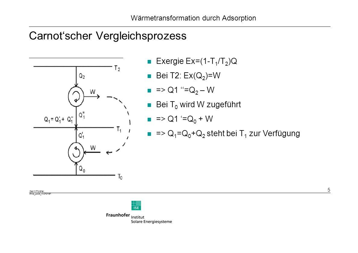 Gerrit Füldner, AKE_2006_München 6 Wärmetransformation durch Adsorption