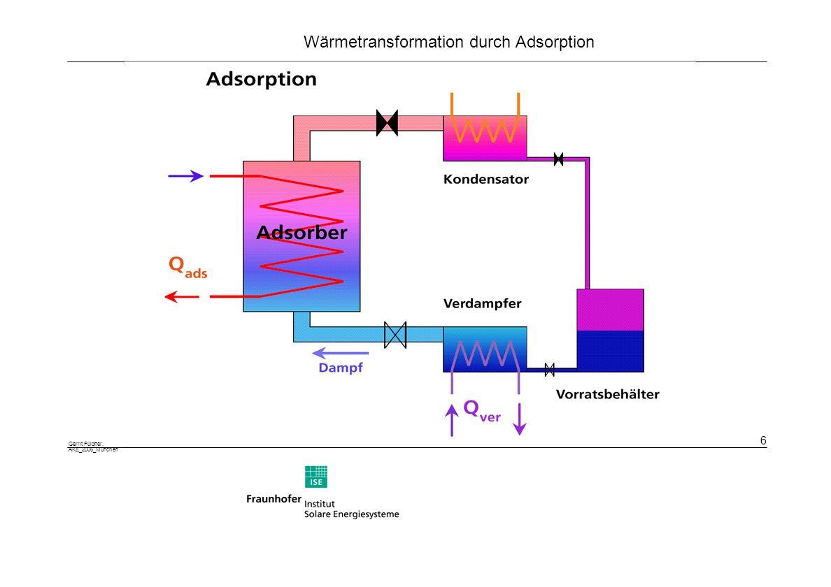 Gerrit Füldner, AKE_2006_München 7 Wärmetransformation durch Adsorption