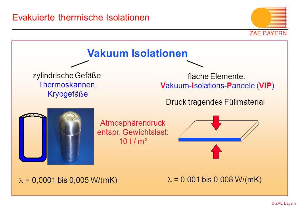 © ZAE Bayern Evakuierte thermische Isolationen Vakuum Isolationen Atmosphärendruck entspr. Gewichtslast: 10 t / m² zylindrische Gefäße: Thermoskannen,