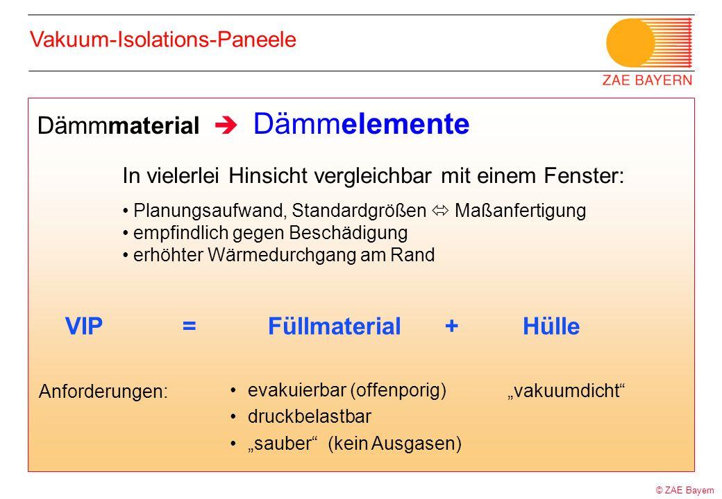 © ZAE Bayern Vakuum-Isolations-Paneele VIP=Füllmaterial+Hülle Anforderungen: evakuierbar (offenporig) druckbelastbar sauber (kein Ausgasen) vakuumdich