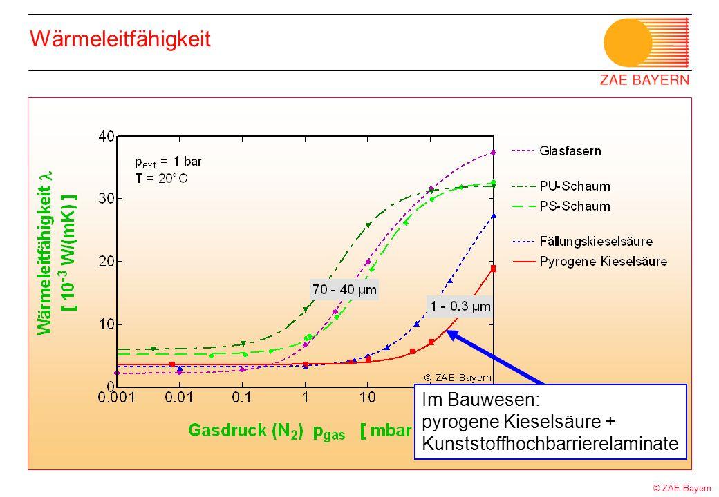 © ZAE Bayern Wärmeleitfähigkeit Im Bauwesen: pyrogene Kieselsäure + Kunststoffhochbarrierelaminate