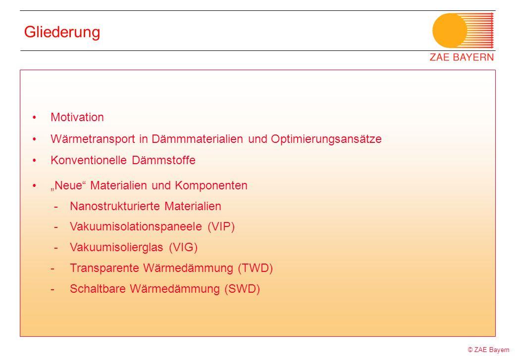 © ZAE Bayern Gliederung Motivation Wärmetransport in Dämmmaterialien und Optimierungsansätze Konventionelle Dämmstoffe Neue Materialien und Komponente