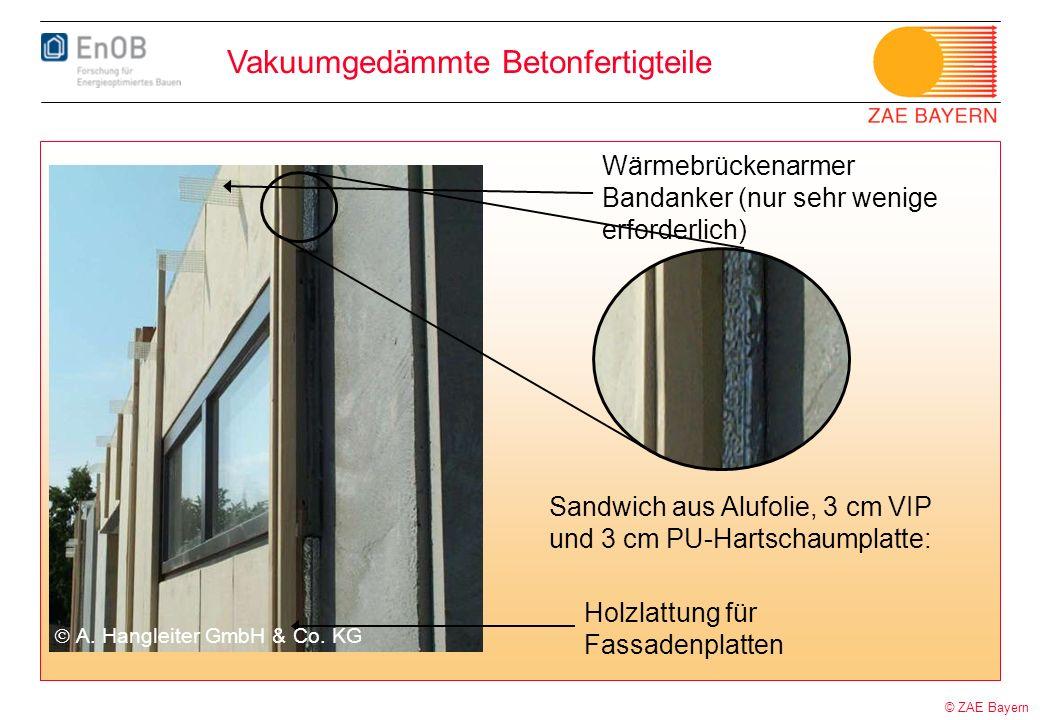 © ZAE Bayern Holzlattung für Fassadenplatten Wärmebrückenarmer Bandanker (nur sehr wenige erforderlich) Sandwich aus Alufolie, 3 cm VIP und 3 cm PU-Ha