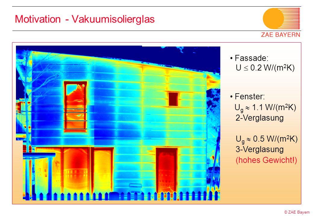 © ZAE Bayern Motivation - Vakuumisolierglas Fassade: U 0.2 W/(m 2 K) Fenster: U g 1.1 W/(m 2 K) 2-Verglasung U g 0.5 W/(m 2 K) 3-Verglasung (hohes Gew