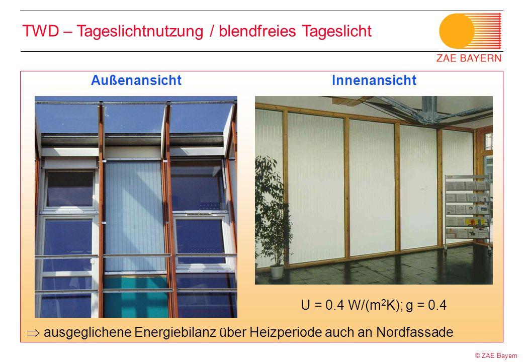 © ZAE Bayern TWD – Tageslichtnutzung / blendfreies Tageslicht InnenansichtAußenansicht ausgeglichene Energiebilanz über Heizperiode auch an Nordfassad