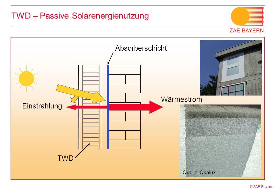 © ZAE Bayern Absorberschicht TWD Wärmestrom Einstrahlung TWD – Passive Solarenergienutzung Quelle: Okalux