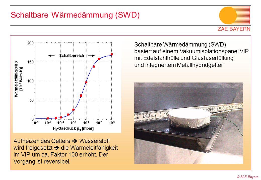 © ZAE Bayern Schaltbare Wärmedämmung (SWD) Schaltbare Wärmedämmung (SWD) basiert auf einem Vakuumisolationspanel VIP mit Edelstahlhülle und Glasfaserf