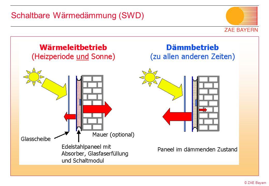 © ZAE Bayern Schaltbare Wärmedämmung (SWD)