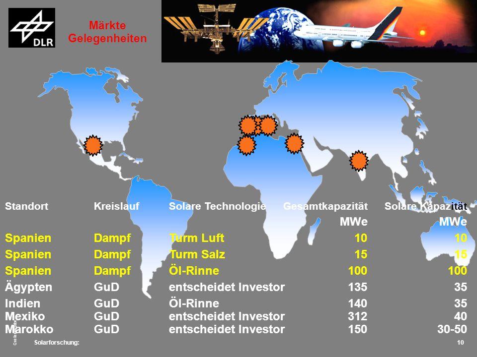 Solarforschung: Quellenangabe 10 StandortKreislaufSolare TechnologieGesamtkapazitätSolare KapazitätMWe SpanienDampfTurm Luft1010 SpanienDampfTurm Salz