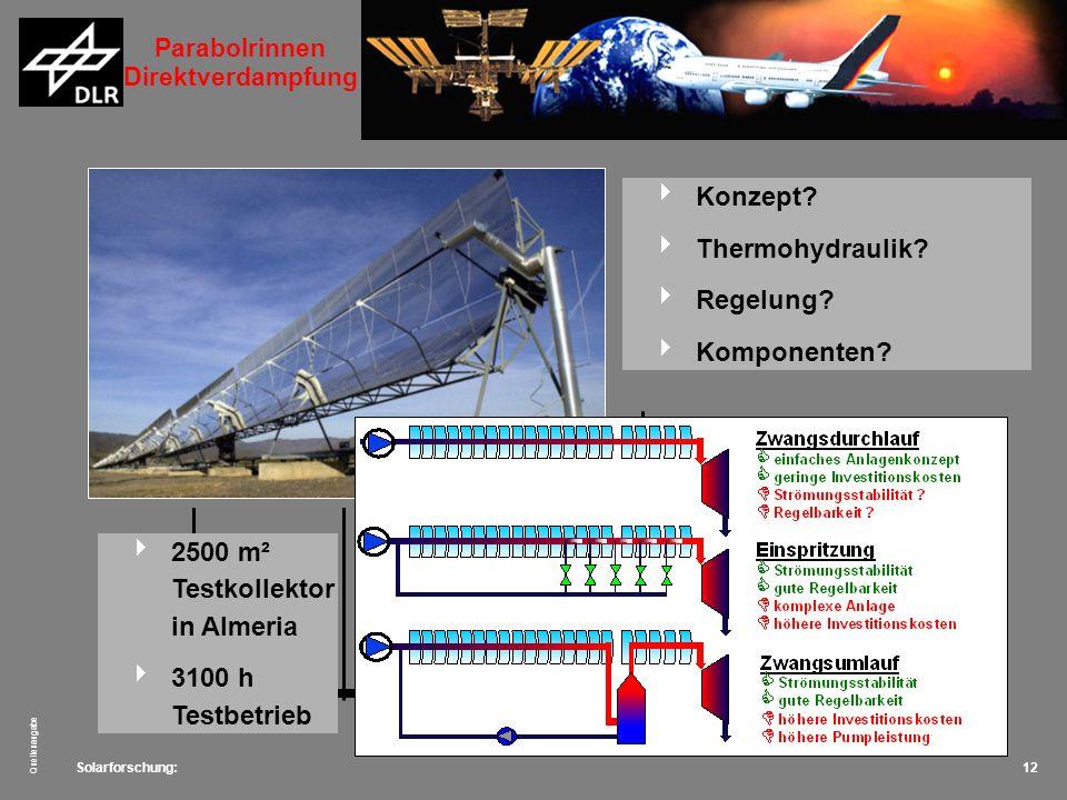 Solarforschung: Quellenangabe 12 Konzept? Thermohydraulik? Regelung? Komponenten? Parabolrinnen Direktverdampfung 2500 m² Testkollektor in Almeria 310