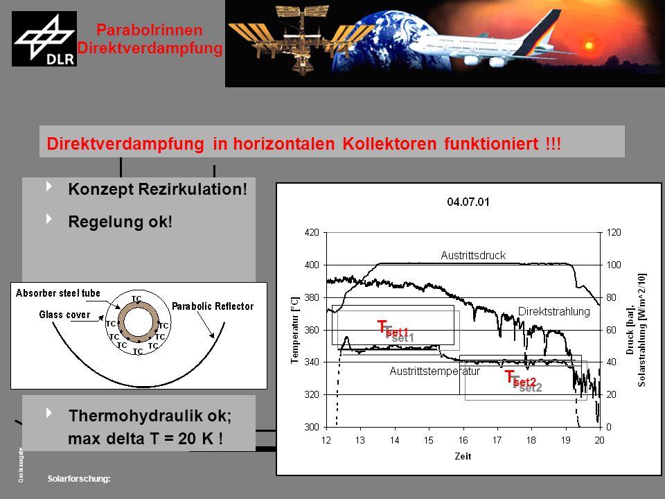 Solarforschung: Quellenangabe 13 Konzept Rezirkulation! Regelung ok! Thermohydraulik ok; max delta T = 20 K ! Parabolrinnen Direktverdampfung T set1 T