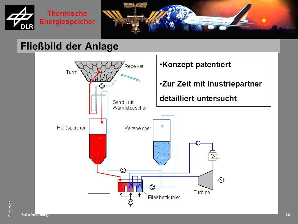 Solarforschung: Quellenangabe 24 Fließbild der Anlage Konzept patentiert Zur Zeit mit Inustriepartner detailliert untersucht Thermische Energiespeiche