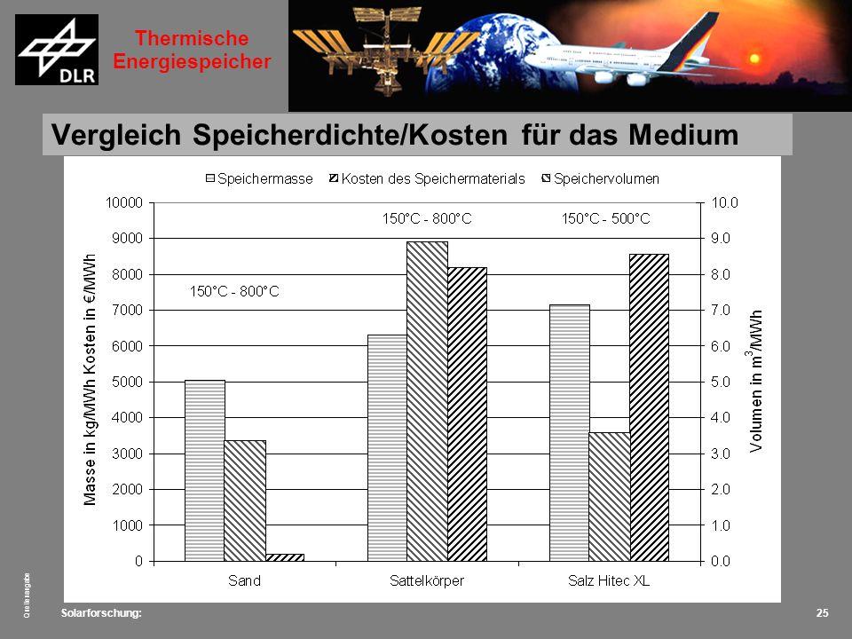 Solarforschung: Quellenangabe 25 Vergleich Speicherdichte/Kosten für das Medium Konzept patentiert Zur Zeit mit Inustriepartner detailliert untersucht