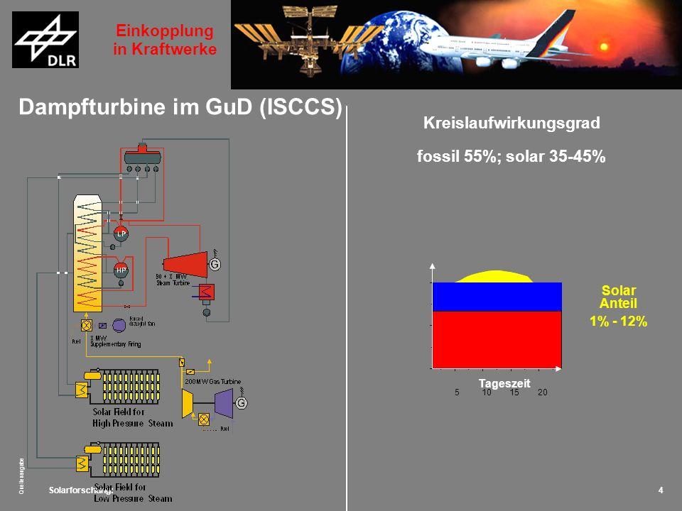 Solarforschung: Quellenangabe 4 Dampfturbine im GuD (ISCCS) 5101520 Solar Anteil 1% - 12% Tageszeit Kreislaufwirkungsgrad fossil 55%; solar 35-45% Tec