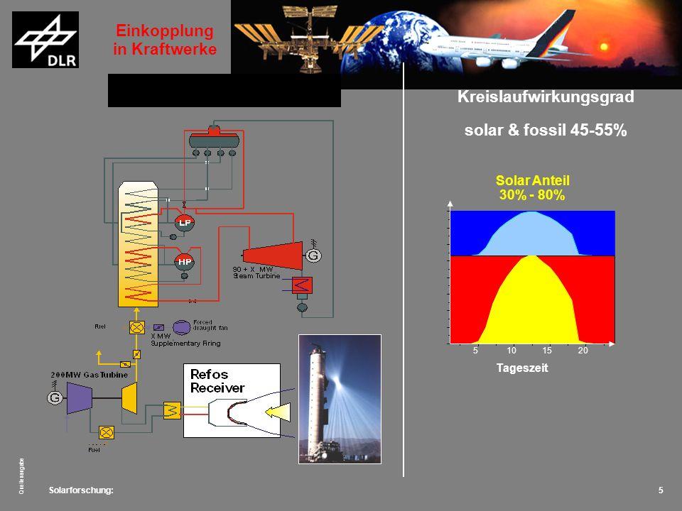 Solarforschung: Quellenangabe 5 Gasturbine in GuD 5101520 Solar Anteil 30% - 80% Tageszeit Kreislaufwirkungsgrad solar & fossil 45-55% Einkopplung in