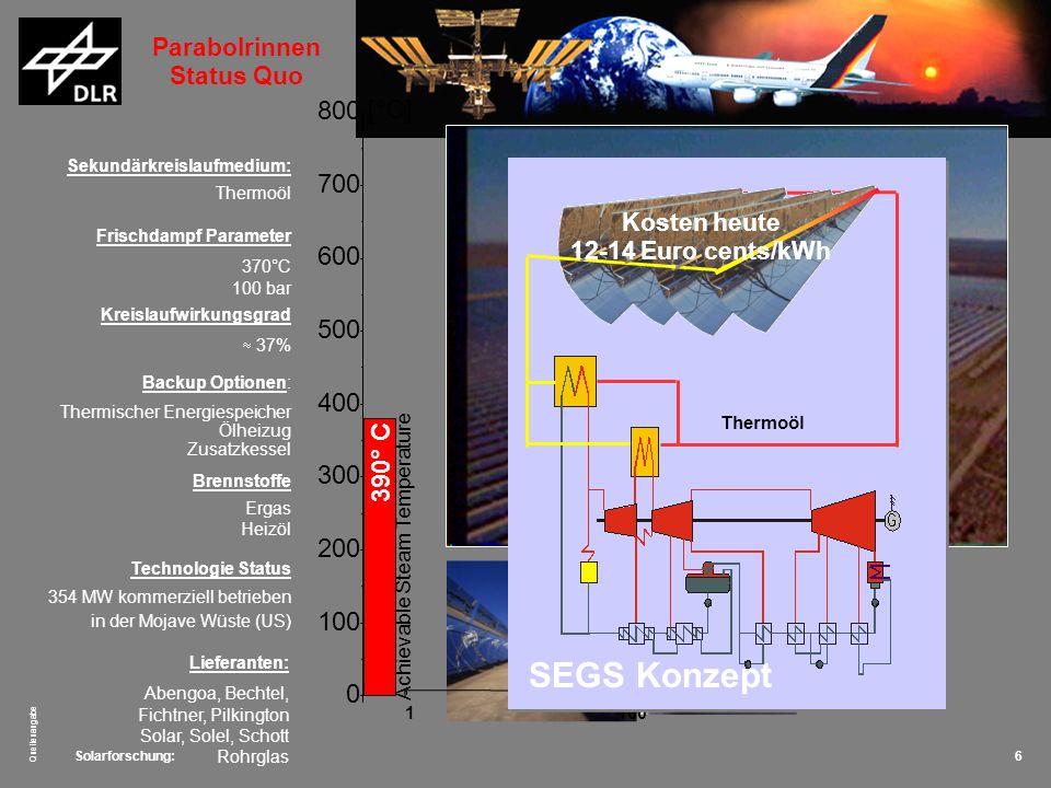 Solarforschung: Quellenangabe 7 Erzielbare Frischdampfparameter: 600°C 150 bar Sekundärkreislauf Medium: Luft (1 bar) Backup Optionen: Thermischer Energiespeicher Kanalbrenner Technologie Status 3 MWt System-Demonstration auf der Plataforma Solar Generalunternehmer: Abengoa L & C Steinmüller GmbH Brennstoffe: Erdgas Heizöl 730° C Heliostate Receiver Dampferzeuger Speicher Heißluft 730º Kaltluft 110º S ~ Kreislaufwirkungsgrad 42% Turmkraftwerke Status Quo PHOEBUS Konzept Kosten heute 18-20 Euro cents /kWh