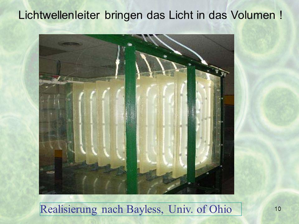 10 Realisierung nach Bayless, Univ. of Ohio Lichtwellenleiter bringen das Licht in das Volumen !
