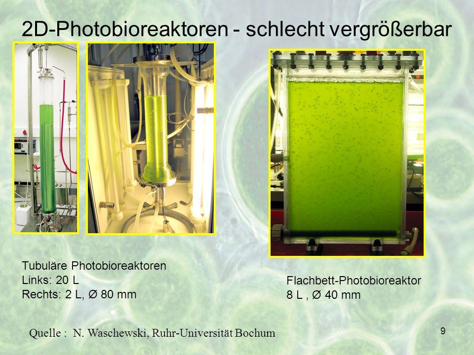 9 Tubuläre Photobioreaktoren Links: 20 L Rechts: 2 L, Ø 80 mm Flachbett-Photobioreaktor 8 L, Ø 40 mm Quelle : N. Waschewski, Ruhr-Universität Bochum 2