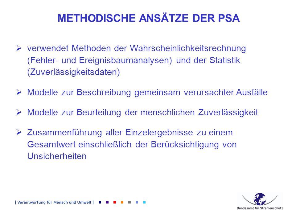 METHODISCHE ANSÄTZE DER PSA verwendet Methoden der Wahrscheinlichkeitsrechnung (Fehler- und Ereignisbaumanalysen) und der Statistik (Zuverlässigkeitsd