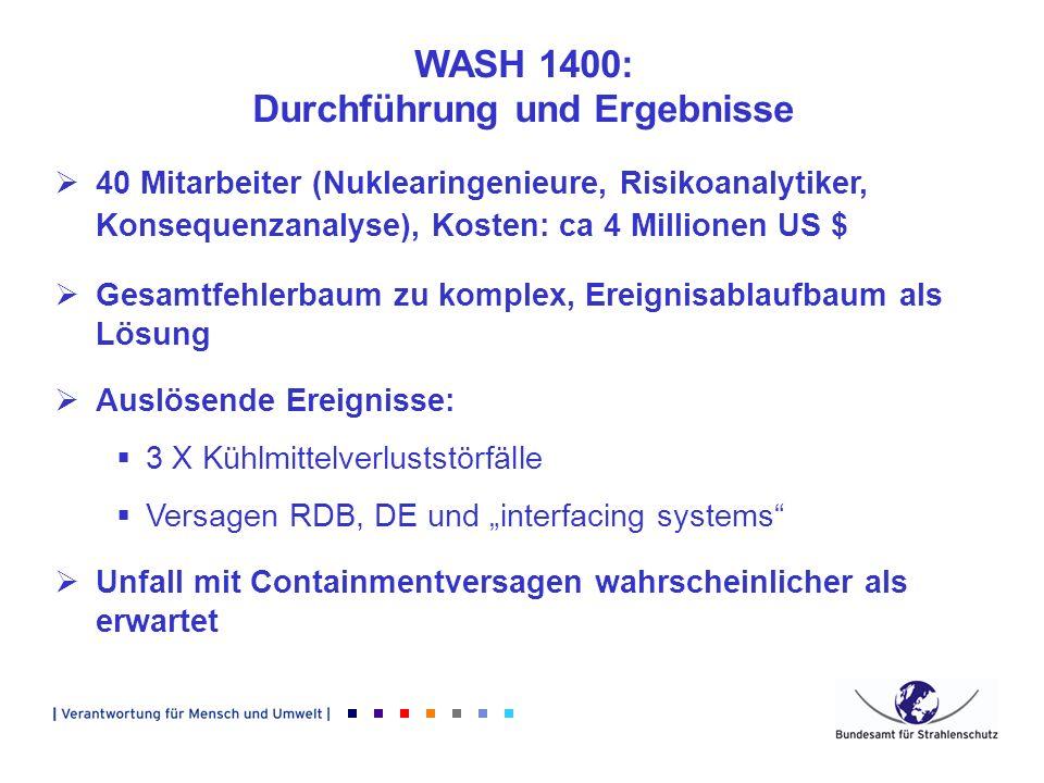 WASH 1400: Durchführung und Ergebnisse 40 Mitarbeiter (Nuklearingenieure, Risikoanalytiker, Konsequenzanalyse), Kosten: ca 4 Millionen US $ Gesamtfehl