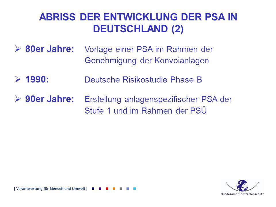 ABRISS DER ENTWICKLUNG DER PSA IN DEUTSCHLAND (2) 80er Jahre: Vorlage einer PSA im Rahmen der Genehmigung der Konvoianlagen 1990: Deutsche Risikostudi