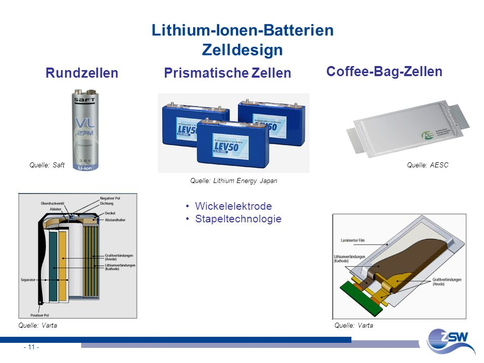 - 12 - Vergleich zylindrische und prismatische Zellen cylindrical -easy, established manufacturing process (electrode coil) - uniform compression of electrodes - Gas tight casing (40 bar) - Defined pressure for cell opening - good sealing - mechanical robustness - high temperature gradient within cell - low packing density in battery prismatic - spirally winded electrodes – easy manufacturing - higher packing density in system - better cooling management - more uniform temperature distribution - flexible in size and shape