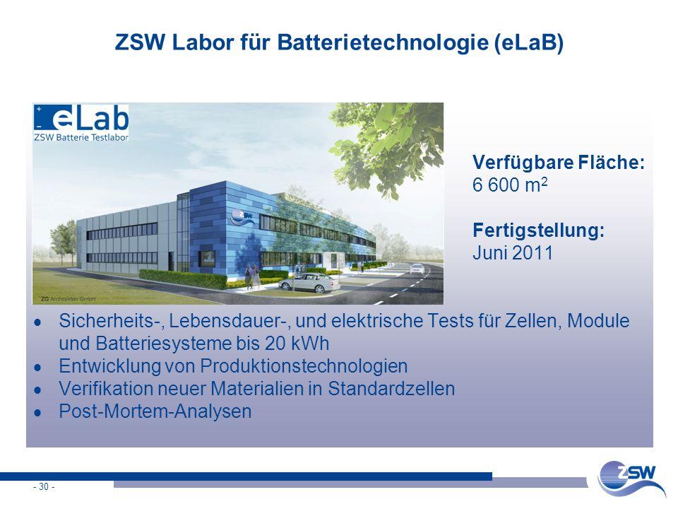 - 30 - ZSW Labor für Batterietechnologie (eLaB) Verfügbare Fläche: 6 600 m 2 Fertigstellung: Juni 2011 Themen: Sicherheits-, Lebensdauer-, und elektri