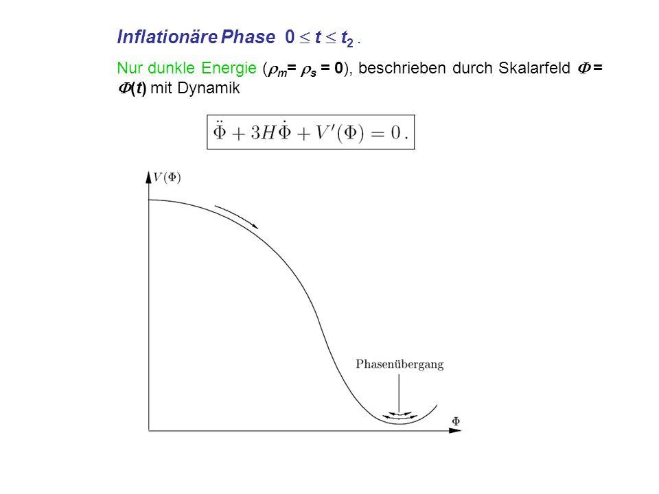Inflationäre Phase 0 t t 2. Nur dunkle Energie ( m = s = 0), beschrieben durch Skalarfeld = (t) mit Dynamik