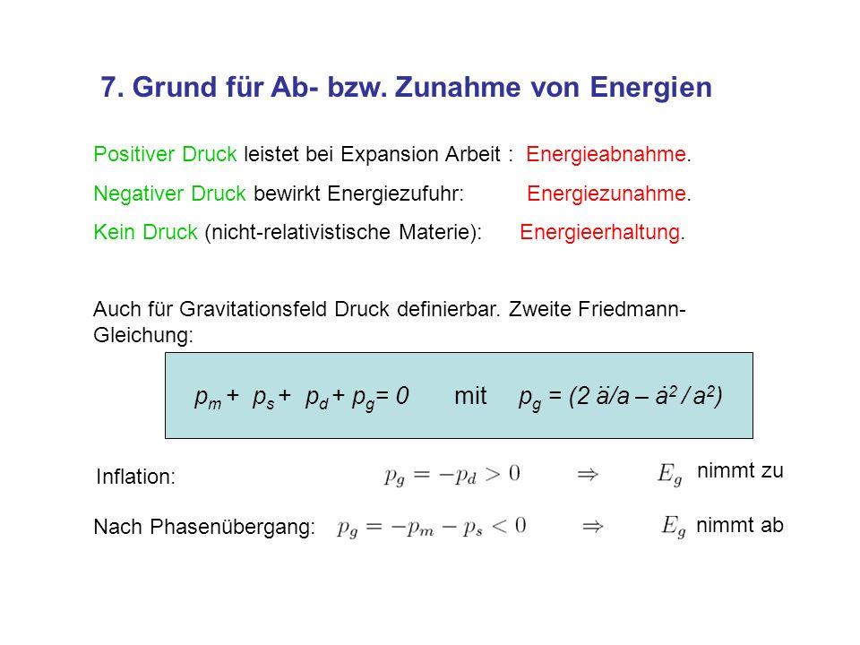 p m + p s + p d + p g = 0 mit p g = (2 a/a – a 2 / a 2 ) Positiver Druck leistet bei Expansion Arbeit : Energieabnahme. Negativer Druck bewirkt Energi