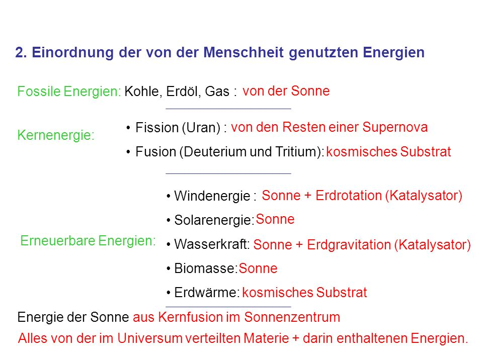 Fossile Energien: Kohle, Erdöl, Gas : Kernenergie: Fission (Uran) : Fusion (Deuterium und Tritium): Erneuerbare Energien: Windenergie : Solarenergie: