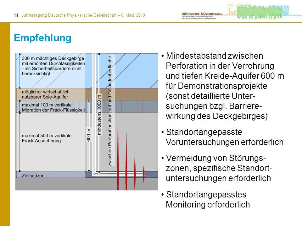 14 | Jahrestagung Deutsche Physikalische Gesellschaft – 6. März 2013 Mindestabstand zwischen Perforation in der Verrohrung und tiefen Kreide-Aquifer 6