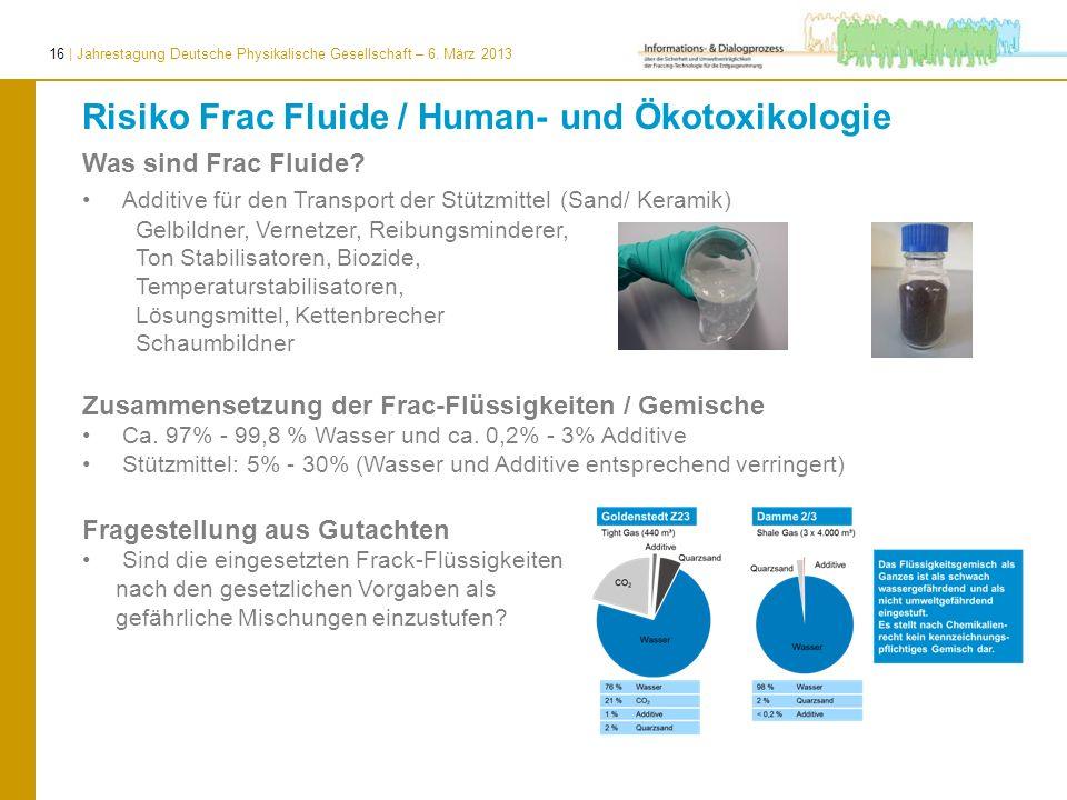 16 | Jahrestagung Deutsche Physikalische Gesellschaft – 6. März 2013 Risiko Frac Fluide / Human- und Ökotoxikologie Was sind Frac Fluide? Additive für