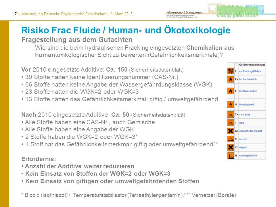 17 | Jahrestagung Deutsche Physikalische Gesellschaft – 6. März 2013 Fragestellung aus dem Gutachten Wie sind die beim hydraulischen Fracking eingeset